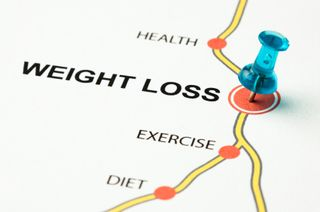 Weight loss roadmap